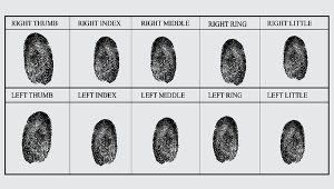 NIST format for fingerprints